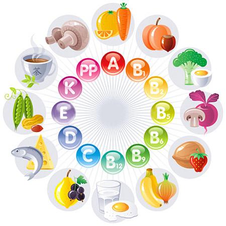 Wie gesund sind Vitamine wirklich?